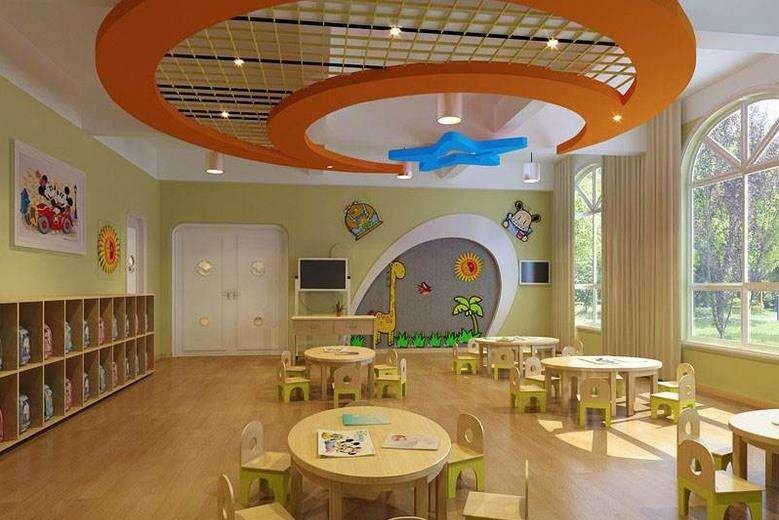 开一家幼儿园需要投资多少钱