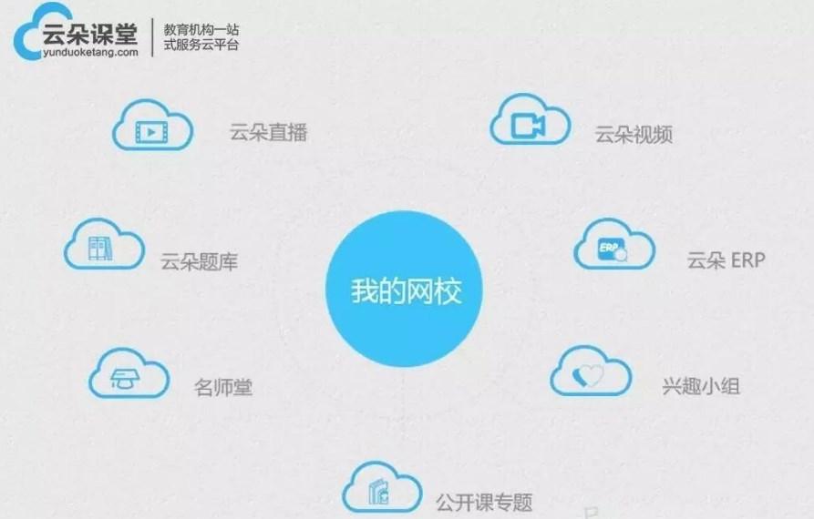 云朵课堂在线教育